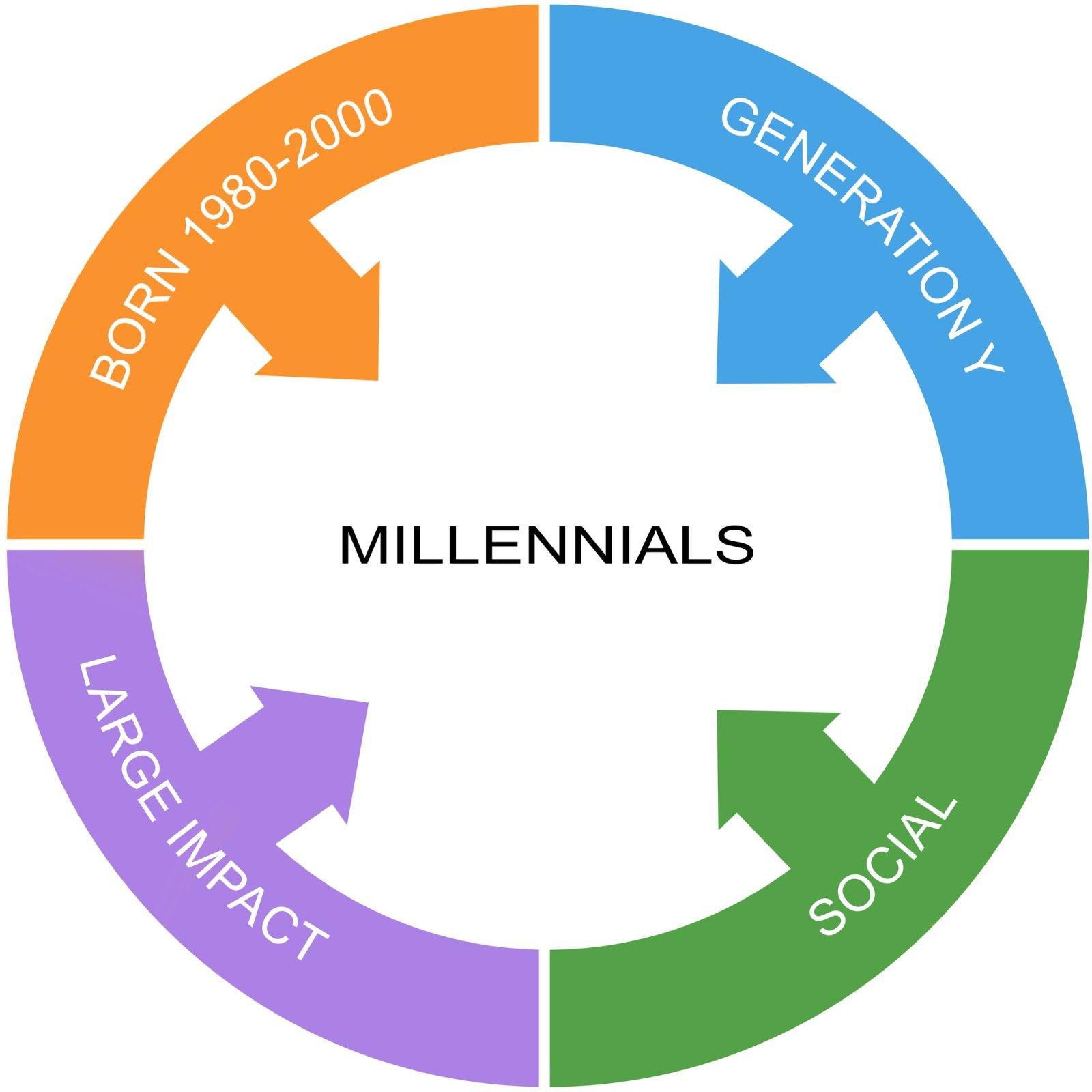 Millennial's